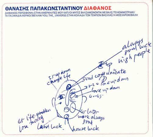 Diafanos